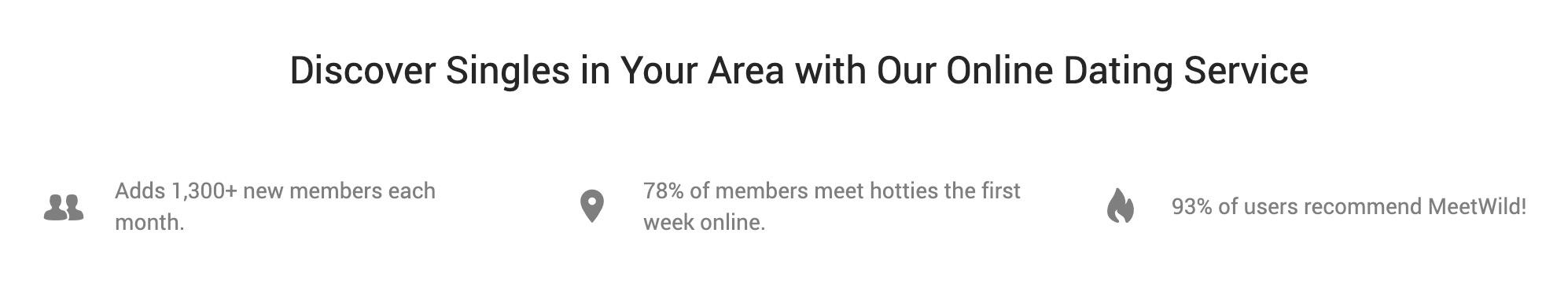 MeetWild features